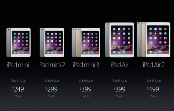 Apple Unveils iPad Air 2 & iPad Mini 3 • DailyiFix